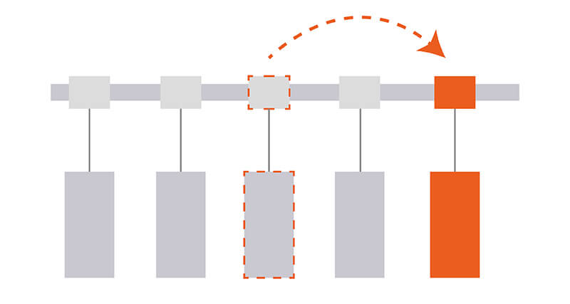 Flexibility of Busbar Trunking System