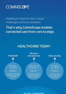 IT Healthcare Applications